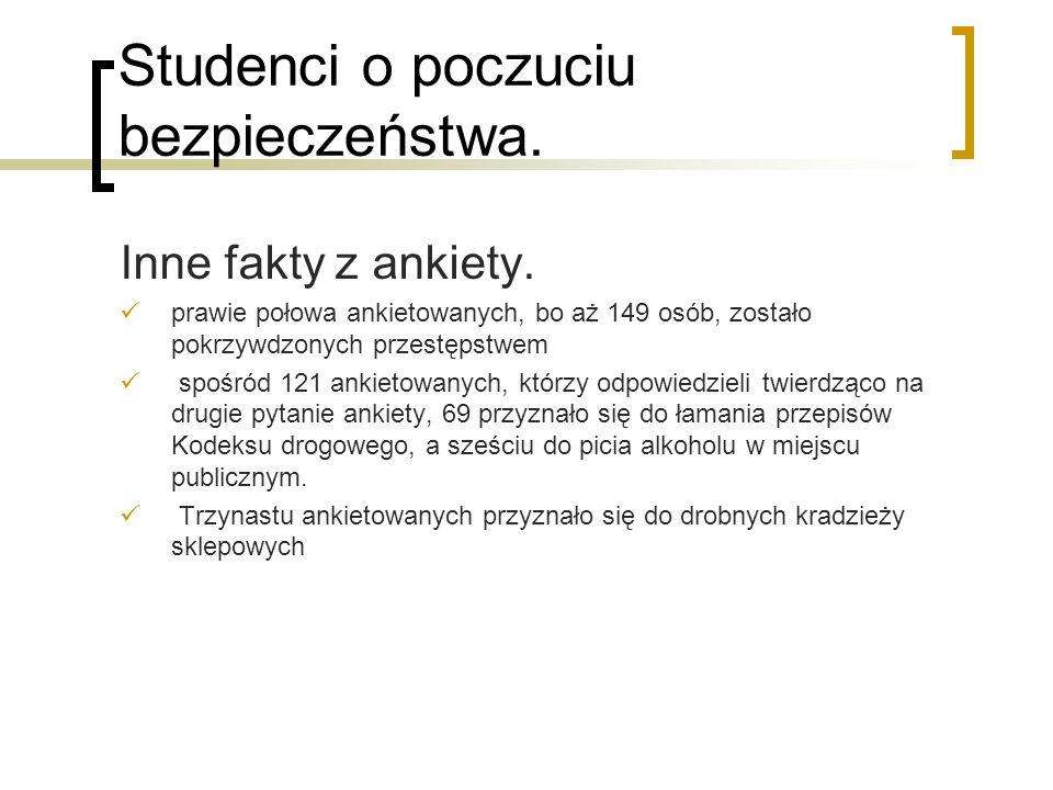 Studenci o poczuciu bezpieczeństwa.Wnioski z ankiety.