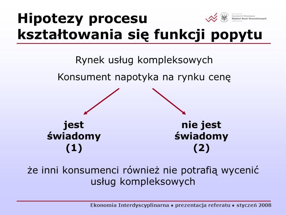 Ekonomia Interdyscyplinarna prezentacja referatu styczeń 2008 Hipotezy procesu kształtowania się funkcji popytu Rynek usług kompleksowych Konsument na