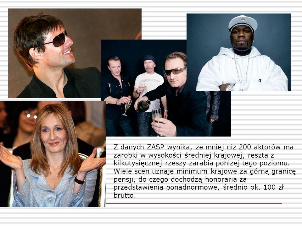 Z danych ZASP wynika, że mniej niż 200 aktorów ma zarobki w wysokości średniej krajowej, reszta z kilkutysięcznej rzeszy zarabia poniżej tego poziomu.