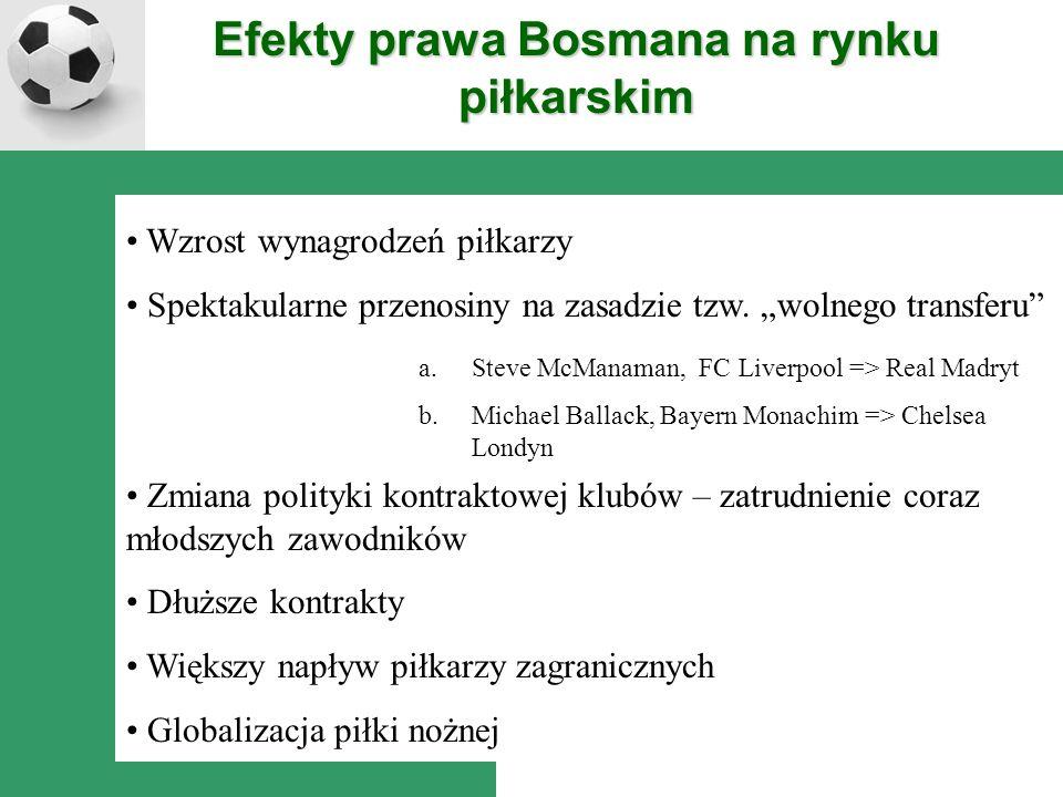Efekty prawa Bosmana na rynku piłkarskim Wzrost wynagrodzeń piłkarzy Spektakularne przenosiny na zasadzie tzw.