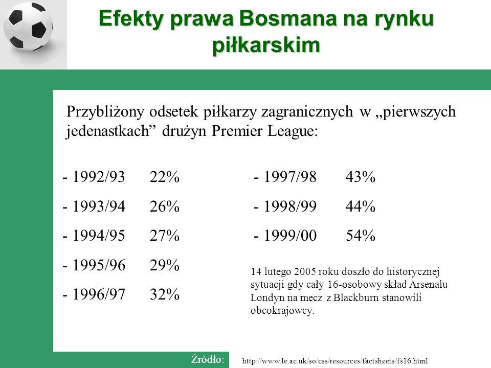 Efekty prawa Bosmana na rynku piłkarskim Przybliżony odsetek piłkarzy zagranicznych w pierwszych jedenastkach drużyn Premier League: - 1992/93 22% - 1997/98 43% - 1993/94 26% - 1998/99 44% - 1994/95 27% - 1999/00 54% - 1995/96 29% - 1996/97 32% Źródło: http://www.le.ac.uk/so/css/resources/factsheets/fs16.html 14 lutego 2005 roku doszło do historycznej sytuacji gdy cały 16-osobowy skład Arsenalu Londyn na mecz z Blackburn stanowili obcokrajowcy.