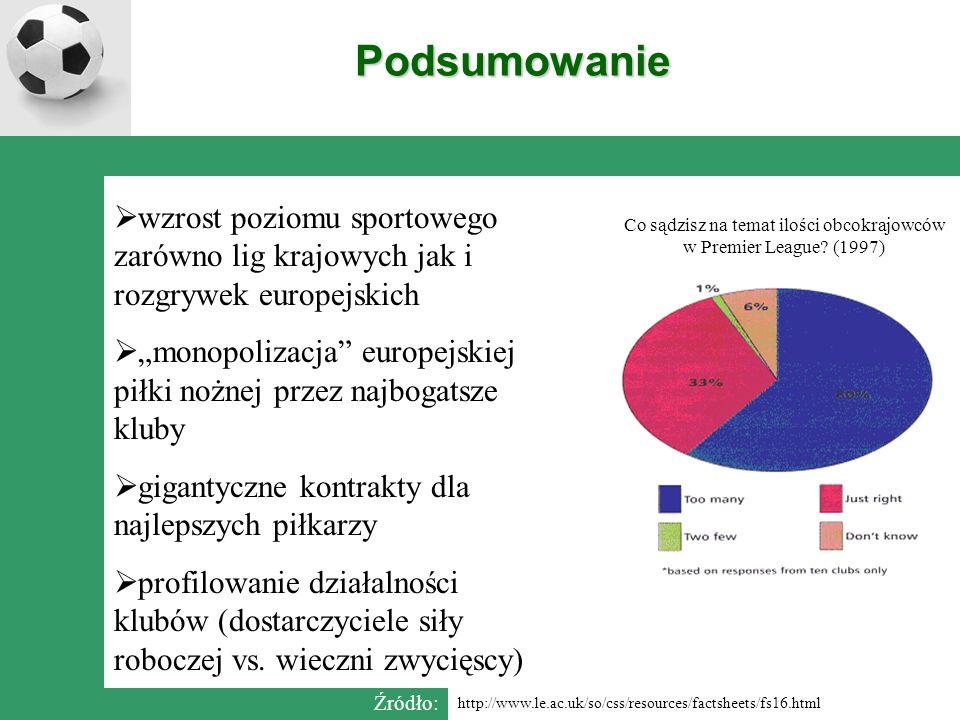 Dziękuję za uwagę.Bibliografia: Przygotował: Maciej Dulski 1.Lowrey J., Neatrour S., Williams J.