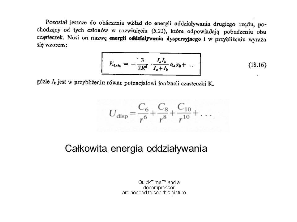 Całkowita energia oddziaływania