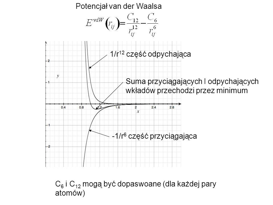 1/r 12 część odpychająca -1/r 6 część przyciągająca Suma przyciągających I odpychających wkładów przechodzi przez minimum Potencjał van der Waalsa C 6