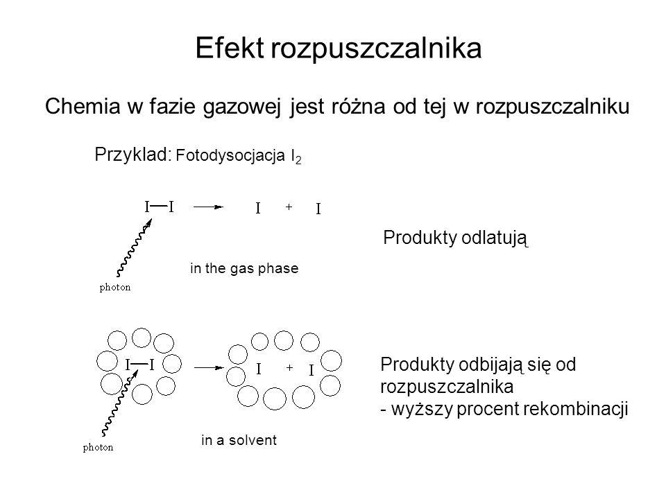 Efekt rozpuszczalnika Chemia w fazie gazowej jest różna od tej w rozpuszczalniku Przyklad: Fotodysocjacja I 2 in the gas phase in a solvent Produkty o