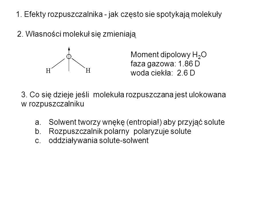 1. Efekty rozpuszczalnika - jak często sie spotykają molekuły 2. Własności molekuł się zmieniają Moment dipolowy H 2 O faza gazowa: 1.86 D woda ciekła