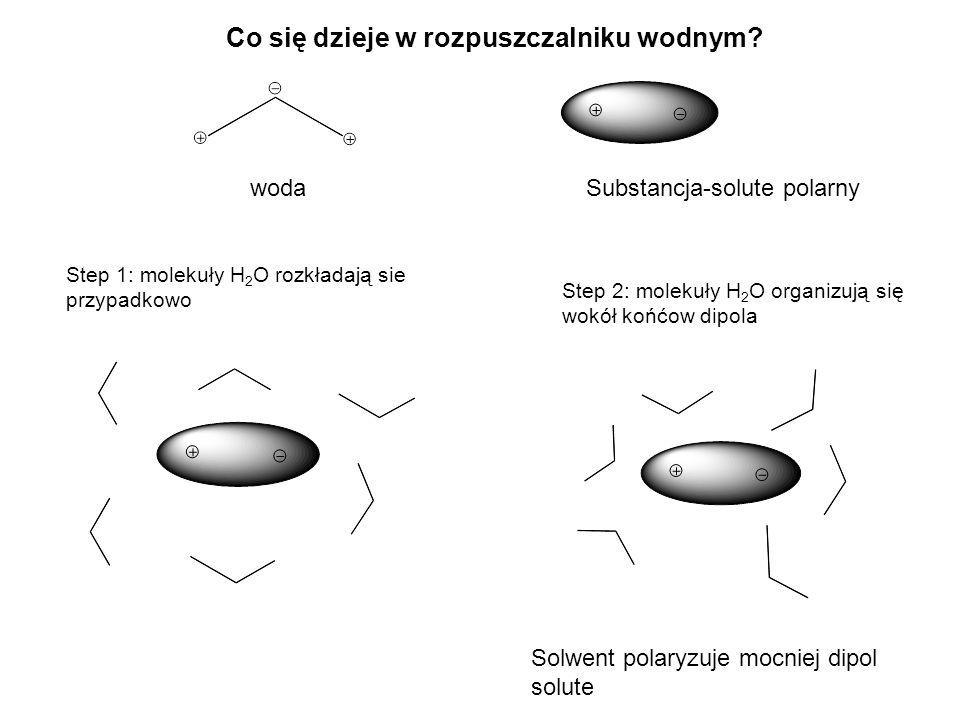Co się dzieje w rozpuszczalniku wodnym? woda Step 1: molekuły H 2 O rozkładają sie przypadkowo Step 2: molekuły H 2 O organizują się wokół końćow dipo