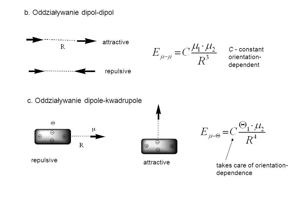 b. Oddziaływanie dipol-dipol attractive repulsive C - constant orientation- dependent c. Oddziaływanie dipole-kwadrupole repulsive attractive takes ca