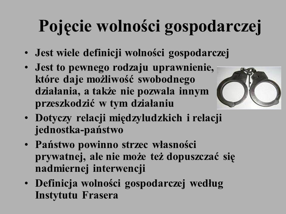 Wpływ wolności gospodarczej na rozwój Możliwości szybkiego, długofalowego rozwoju nie należy upatrywać w szczególnym interwencjonizmie państwa, ale w jednoczesnym istnieniu pewnych warunków, które można nazwać fundamentami rozwoju Leszek Balcerowicz