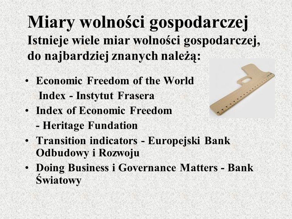 Miary wolności gospodarczej Istnieje wiele miar wolności gospodarczej, do najbardziej znanych należą: Economic Freedom of the World Index - Instytut F