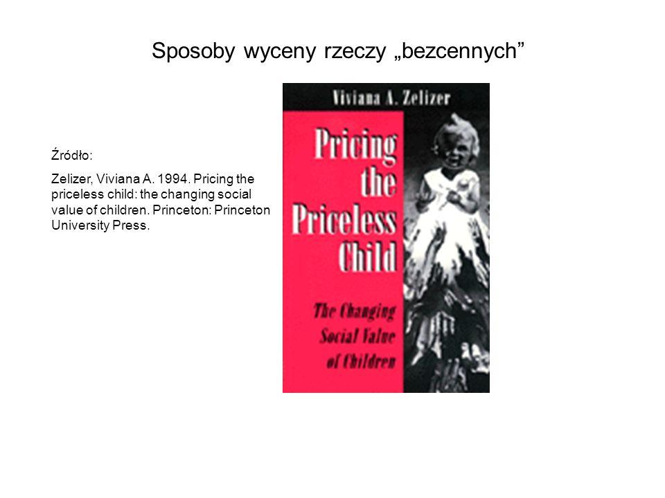 Sposoby wyceny rzeczy bezcennych Źródło: Zelizer, Viviana A. 1994. Pricing the priceless child: the changing social value of children. Princeton: Prin