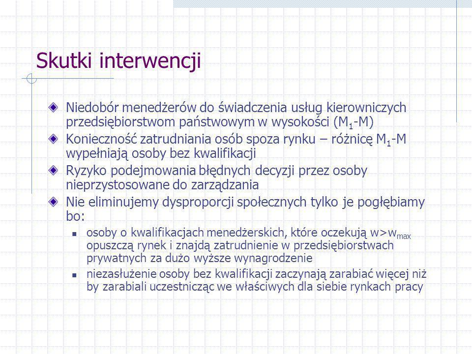 Skutki interwencji Niedobór menedżerów do świadczenia usług kierowniczych przedsiębiorstwom państwowym w wysokości (M 1 -M) Konieczność zatrudniania o