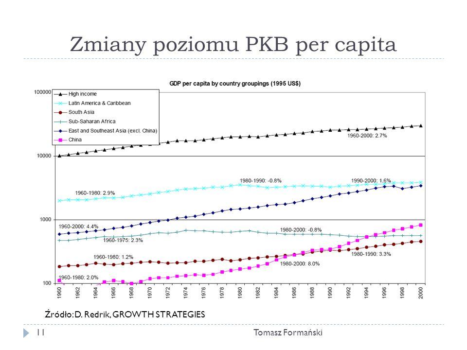Zmiany poziomu PKB per capita Tomasz Formański11 Źródło: D. Redrik, GROWTH STRATEGIES
