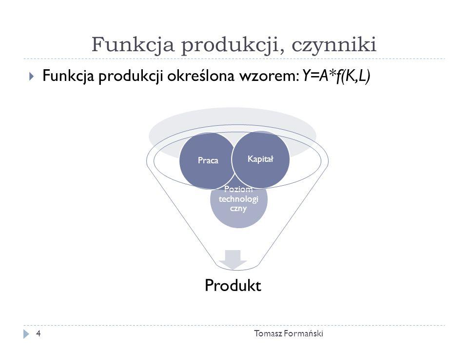Funkcja produkcji, czynniki Tomasz Formański4 Funkcja produkcji określona wzorem: Y=A*f(K,L) Produkt Poziom technologi czny PracaKapitał