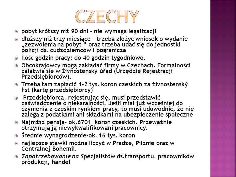 Stolica: Bratysława (Bratislava) Powierzchnia:49.010 km2 Ludność:5 milionów 350 tysięcy osób Gęstość zaludnienia:109 osób na km2 Ustrój polityczny: republika Język urzędowy:słowacki Jednostka monetarna: euro Struktura etniczna: Słowacy - 85.5 %, Węgrzy - 11.0 %, Romowie - 1.5 %, Czesi - 1.0%; pozostałe mniejszości stanowią - 1.0% ludności Struktura zatrudnienia: rolnictwo 2,6%; przemysł 33,5%; usługi 63,9% PNB na 1 mieszk: 20 300 USD Zadłużenie:36,63 mld USD Poziom bezrobocia: 15.56%