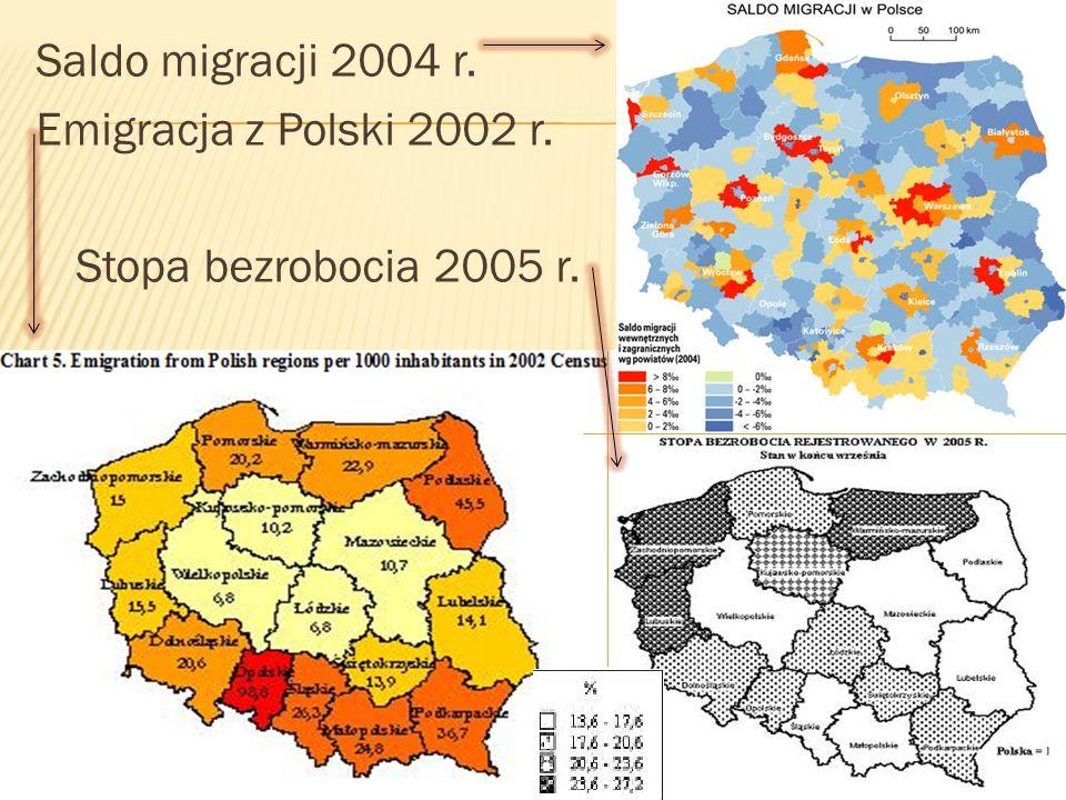 Saldo migracji 2004 r. Emigracja z Polski 2002 r. Stopa bezrobocia 2005 r.