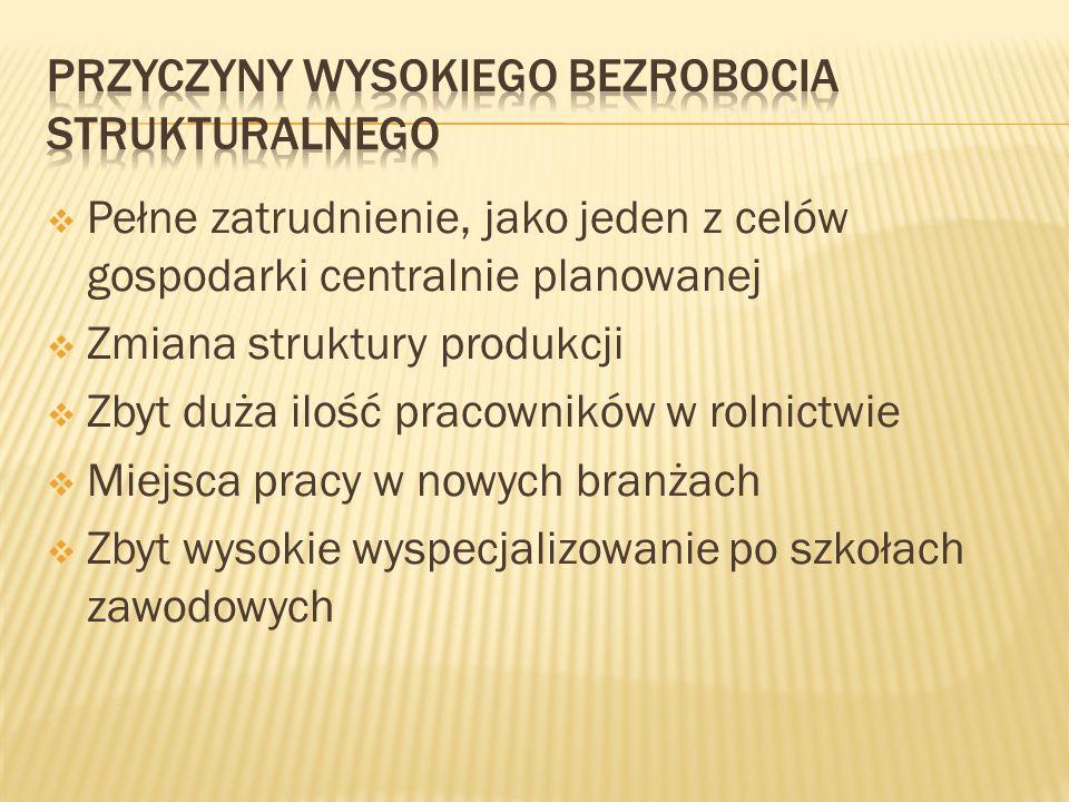 W Polsce mamy do czynienia z niewielkim ruchem między regionami.