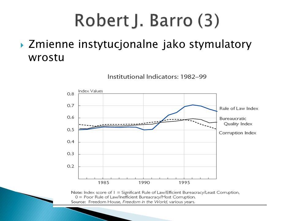 Zmienne instytucjonalne jako stymulatory wrostu