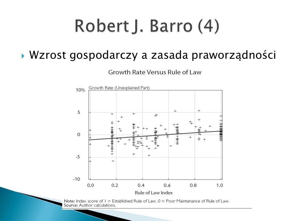 Wzrost gospodarczy a zasada praworządności