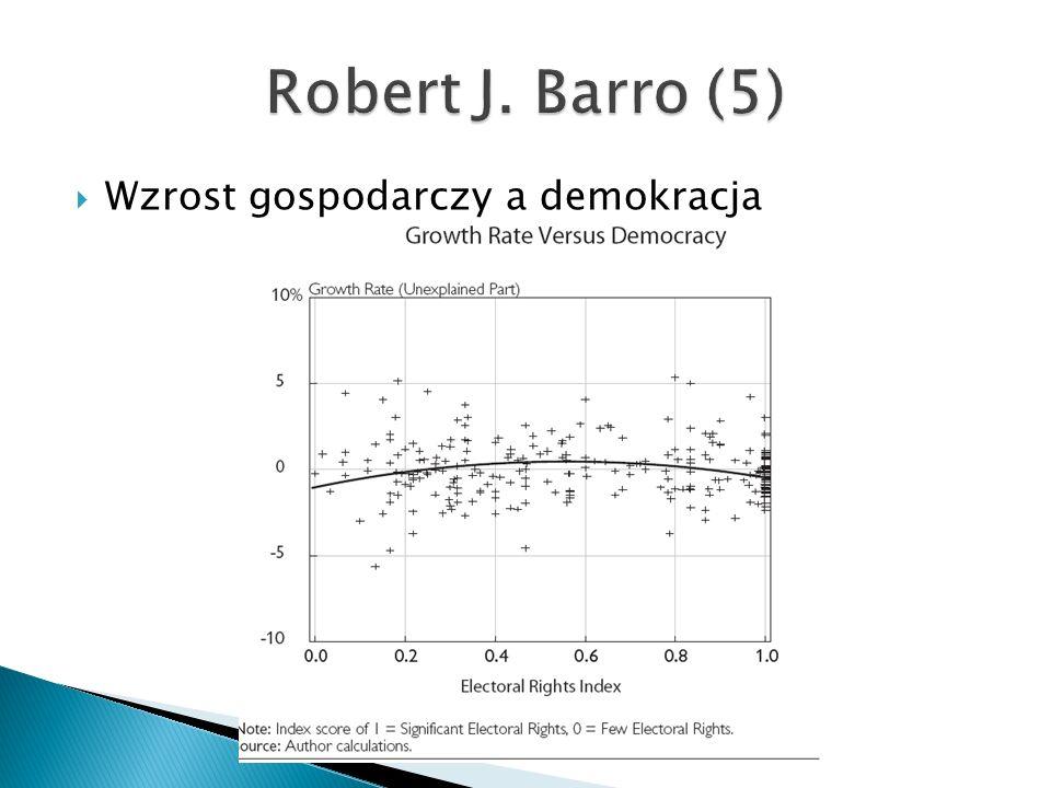 Wzrost gospodarczy a demokracja