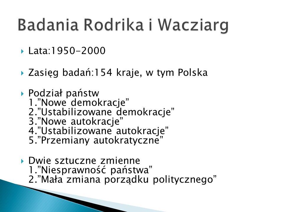 Lata:1950-2000 Zasięg badań:154 kraje, w tym Polska Podział państw 1.Nowe demokracje 2.Ustabilizowane demokracje 3.Nowe autokracje 4.Ustabilizowane autokracje 5.Przemiany autokratyczne Dwie sztuczne zmienne 1.Niesprawność państwa 2.Mała zmiana porządku politycznego