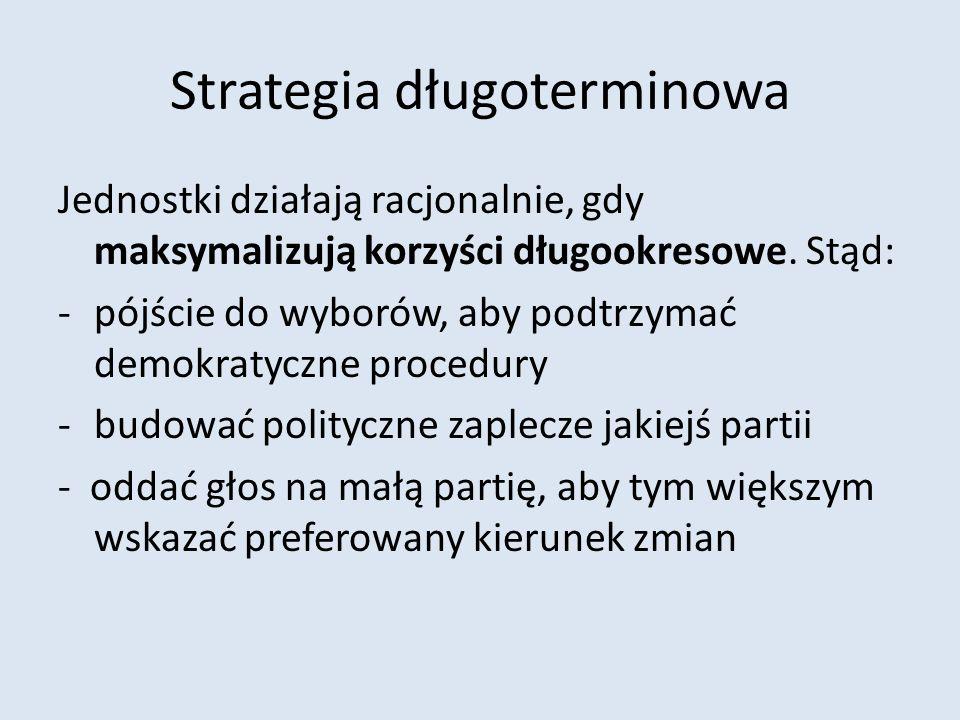 Strategia długoterminowa Jednostki działają racjonalnie, gdy maksymalizują korzyści długookresowe. Stąd: -pójście do wyborów, aby podtrzymać demokraty