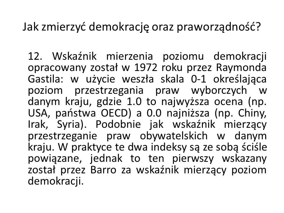 Jak zmierzyć demokrację oraz praworządność? 12. Wskaźnik mierzenia poziomu demokracji opracowany został w 1972 roku przez Raymonda Gastila: w użycie w
