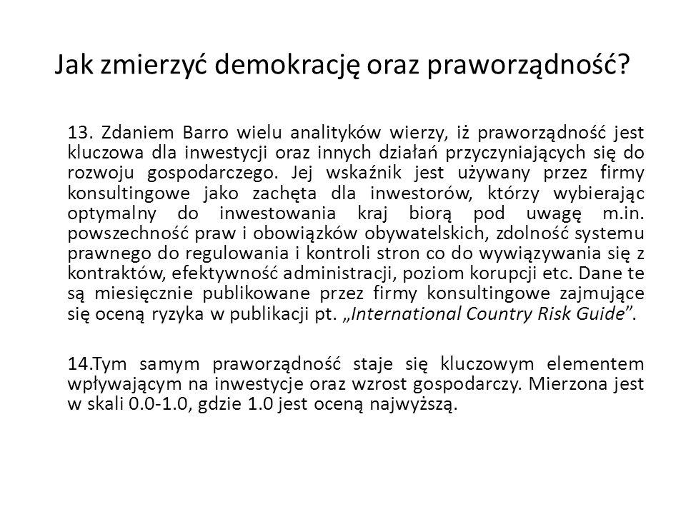 Jak zmierzyć demokrację oraz praworządność? 13. Zdaniem Barro wielu analityków wierzy, iż praworządność jest kluczowa dla inwestycji oraz innych dział