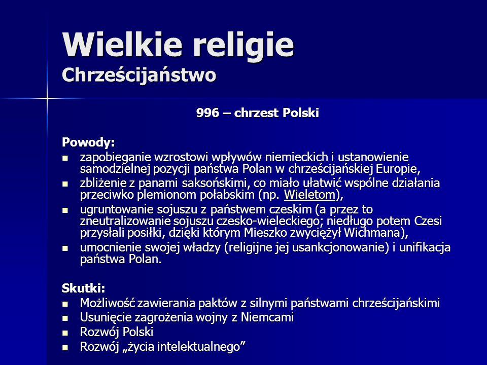 Wielkie religie Chrześcijaństwo 996 – chrzest Polski Powody: zapobieganie wzrostowi wpływów niemieckich i ustanowienie samodzielnej pozycji państwa Po