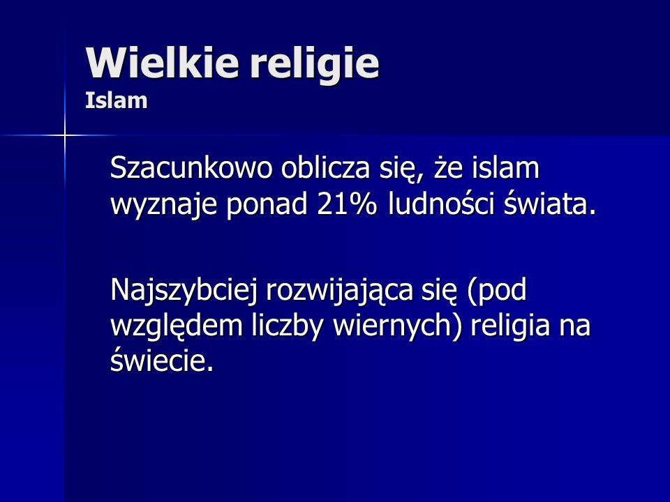 Wielkie religie Islam Szacunkowo oblicza się, że islam wyznaje ponad 21% ludności świata. Najszybciej rozwijająca się (pod względem liczby wiernych) r