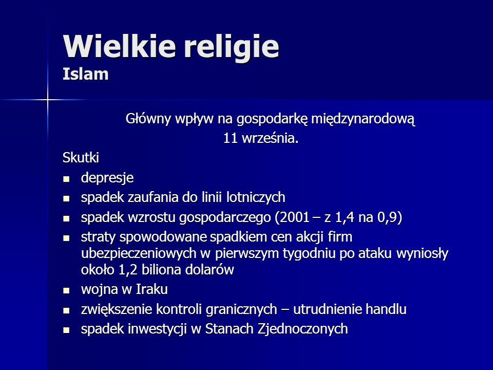 Wielkie religie Islam Główny wpływ na gospodarkę międzynarodową 11 września. Skutki depresje depresje spadek zaufania do linii lotniczych spadek zaufa