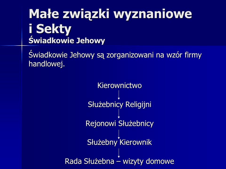 Małe związki wyznaniowe i Sekty Świadkowie Jehowy Świadkowie Jehowy są zorganizowani na wzór firmy handlowej. Kierownictwo Służebnicy Religijni Rejono