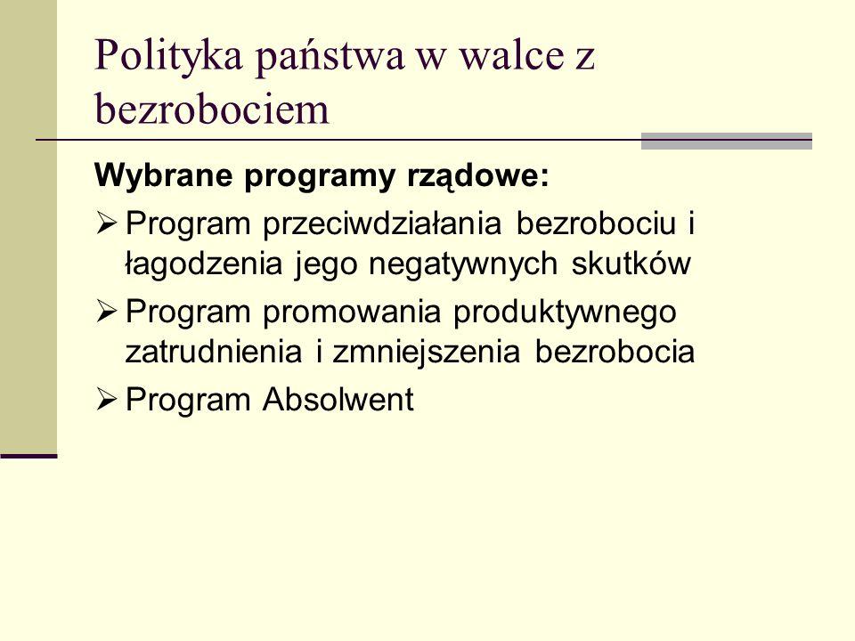 Polityka państwa w walce z bezrobociem Wybrane programy rządowe: Program przeciwdziałania bezrobociu i łagodzenia jego negatywnych skutków Program promowania produktywnego zatrudnienia i zmniejszenia bezrobocia Program Absolwent