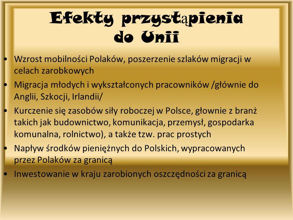 Efekty przyst ą pienia do Unii Wzrost mobilności Polaków, poszerzenie szlaków migracji w celach zarobkowych Migracja młodych i wykształconych pracowni
