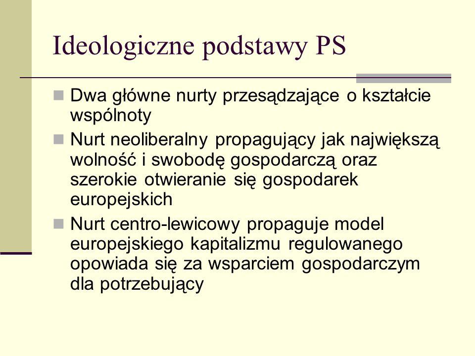 Ideologiczne podstawy PS Dwa główne nurty przesądzające o kształcie wspólnoty Nurt neoliberalny propagujący jak największą wolność i swobodę gospodarc