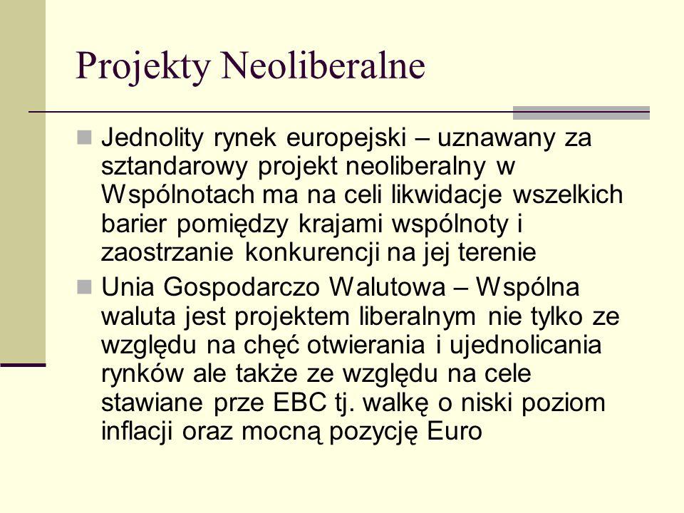 Projekty Neoliberalne Jednolity rynek europejski – uznawany za sztandarowy projekt neoliberalny w Wspólnotach ma na celi likwidacje wszelkich barier pomiędzy krajami wspólnoty i zaostrzanie konkurencji na jej terenie Unia Gospodarczo Walutowa – Wspólna waluta jest projektem liberalnym nie tylko ze względu na chęć otwierania i ujednolicania rynków ale także ze względu na cele stawiane prze EBC tj.