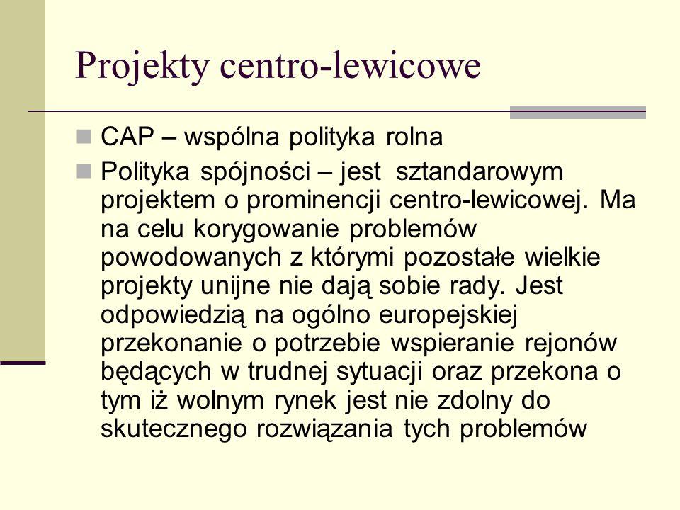 Projekty centro-lewicowe CAP – wspólna polityka rolna Polityka spójności – jest sztandarowym projektem o prominencji centro-lewicowej.