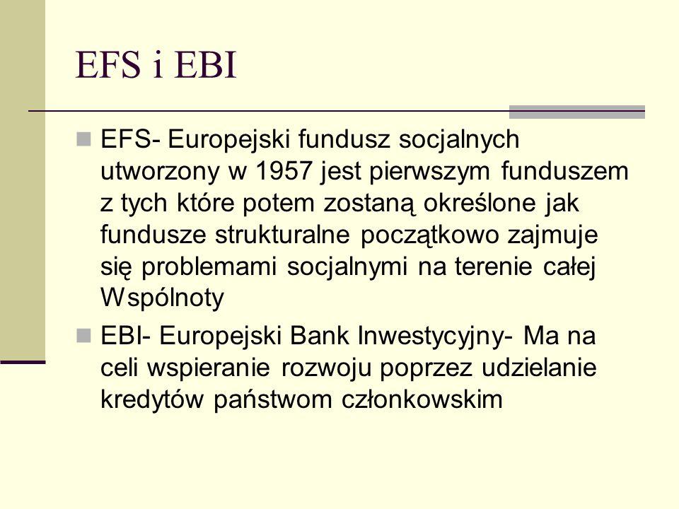 EFS i EBI EFS- Europejski fundusz socjalnych utworzony w 1957 jest pierwszym funduszem z tych które potem zostaną określone jak fundusze strukturalne początkowo zajmuje się problemami socjalnymi na terenie całej Wspólnoty EBI- Europejski Bank Inwestycyjny- Ma na celi wspieranie rozwoju poprzez udzielanie kredytów państwom członkowskim