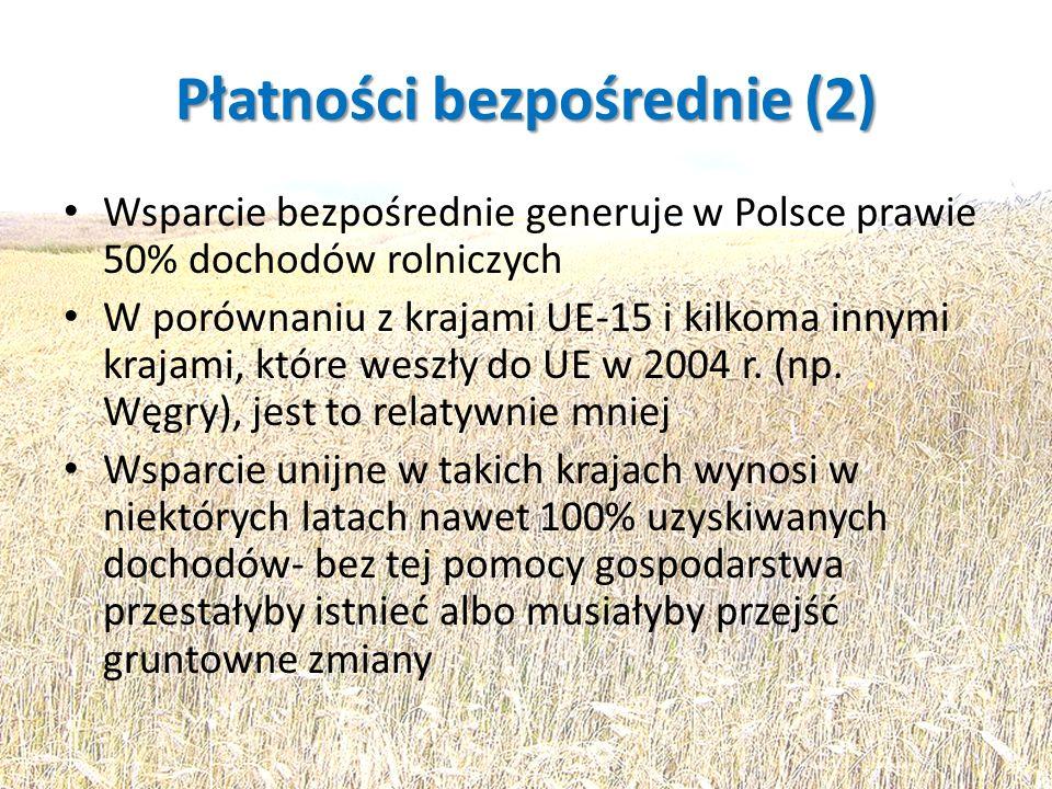 Płatności bezpośrednie (2) Wsparcie bezpośrednie generuje w Polsce prawie 50% dochodów rolniczych W porównaniu z krajami UE-15 i kilkoma innymi krajam