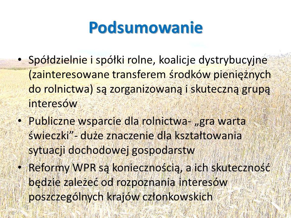 Podsumowanie Spółdzielnie i spółki rolne, koalicje dystrybucyjne (zainteresowane transferem środków pieniężnych do rolnictwa) są zorganizowaną i skute
