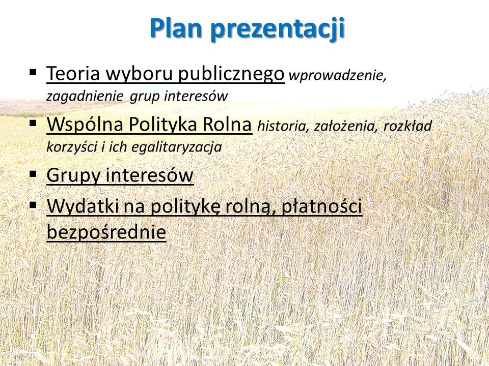 Plan prezentacji Teoria wyboru publicznego wprowadzenie, zagadnienie grup interesów Wspólna Polityka Rolna historia, założenia, rozkład korzyści i ich