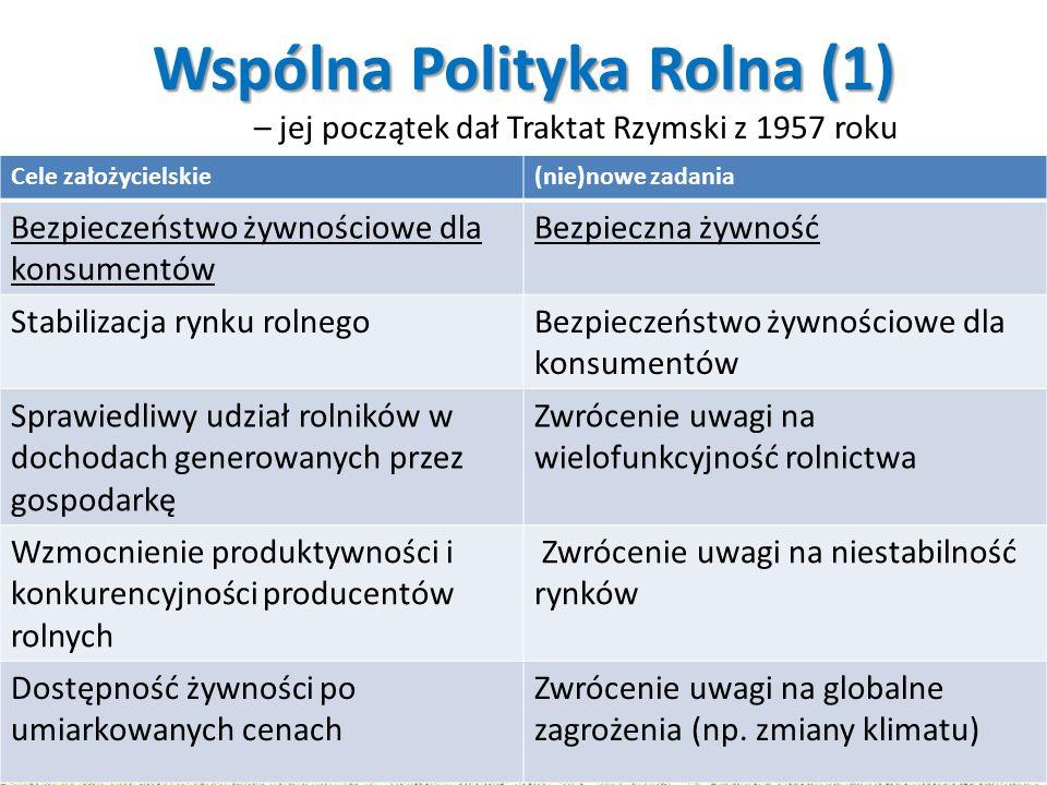 Wspólna Polityka Rolna (1) Wspólna Polityka Rolna (1) – jej początek dał Traktat Rzymski z 1957 roku Cele założycielskie(nie)nowe zadania Bezpieczeńst