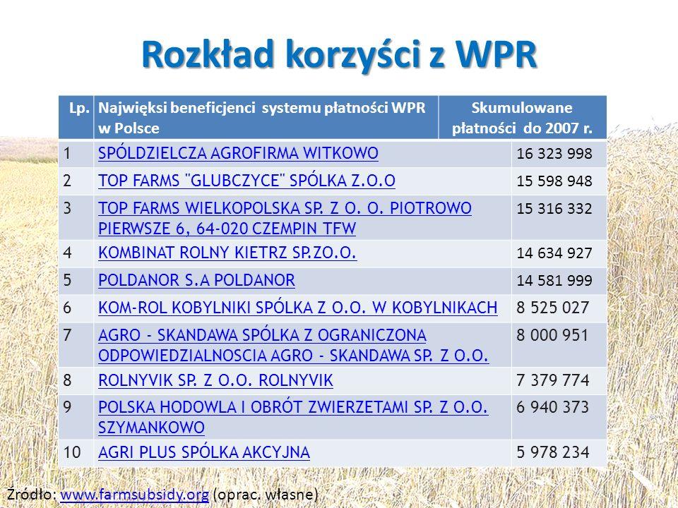 Rozkład korzyści z WPR Lp.Najwięksi beneficjenci systemu płatności WPR w Polsce Skumulowane płatności do 2007 r. 1SPÓLDZIELCZA AGROFIRMA WITKOWO 16 32