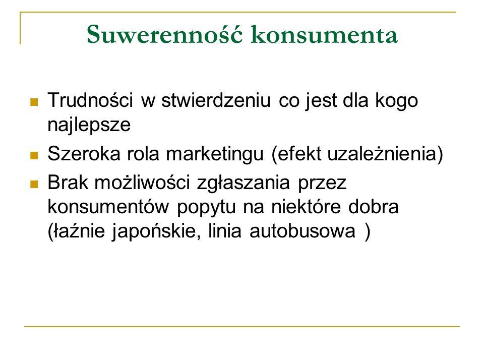 Suwerenność konsumenta Trudności w stwierdzeniu co jest dla kogo najlepsze Szeroka rola marketingu (efekt uzależnienia) Brak możliwości zgłaszania prz
