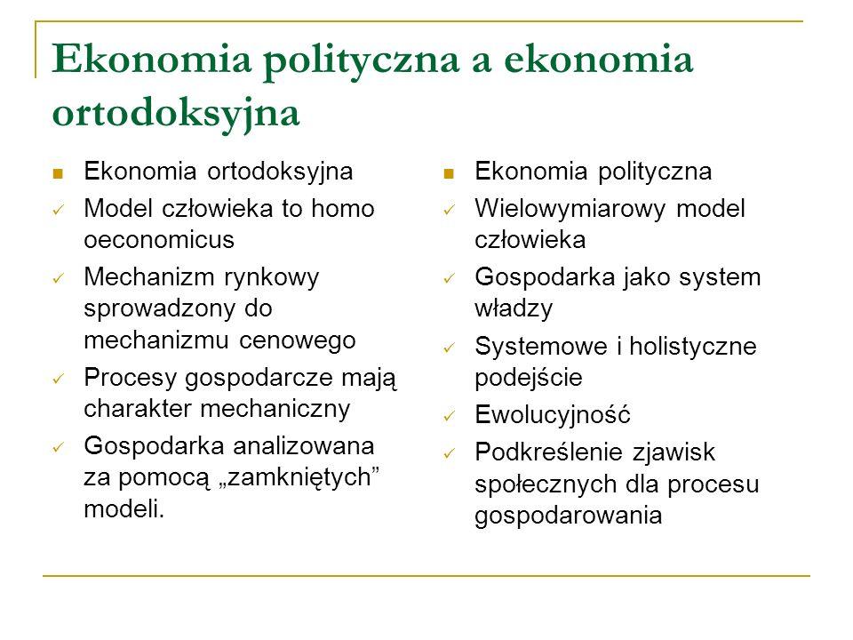 Ekonomia polityczna a ekonomia ortodoksyjna Ekonomia ortodoksyjna Model człowieka to homo oeconomicus Mechanizm rynkowy sprowadzony do mechanizmu ceno