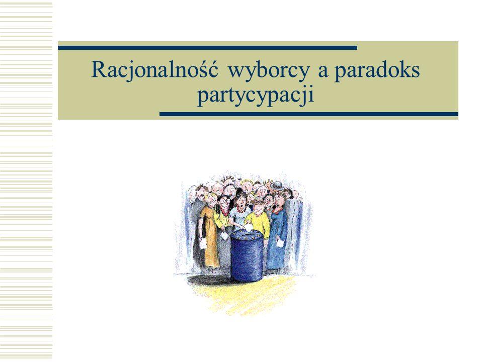 Racjonalność wyborcy a paradoks partycypacji
