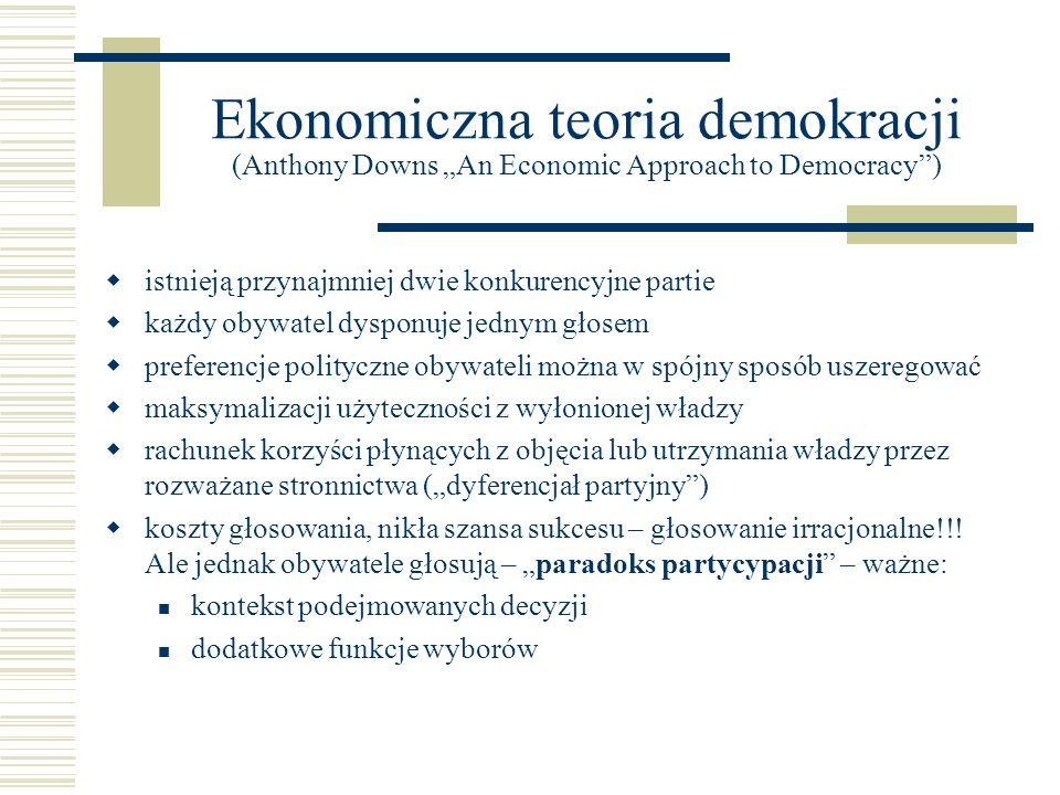 Rachunek wyborczy (Fiorina) 5 możliwych stanów rzeczy 2 możliwe działania wyborcy Porównanie oczekiwanych użyteczności (przy uwzględnieniu kosztów wynikających z przystąpienia do głosowania) Racjonalny wyborca zagłosuje Koszty głosowania < 0 !!.