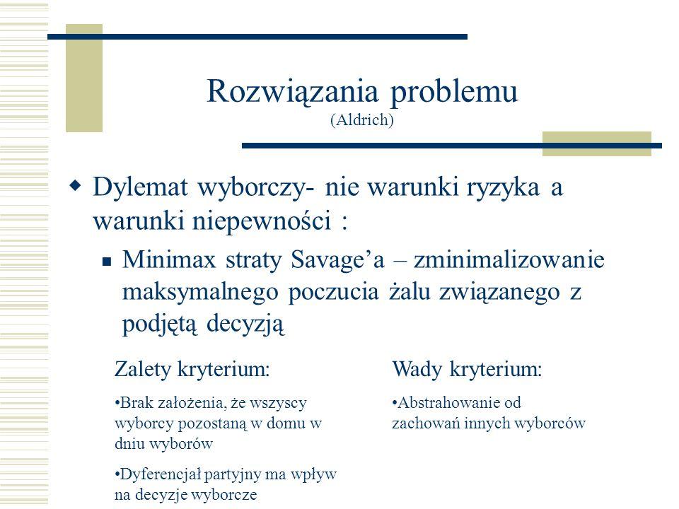 Rozwiązania problemu (Aldrich) Dylemat wyborczy- nie warunki ryzyka a warunki niepewności : Minimax straty Savagea – zminimalizowanie maksymalnego poc