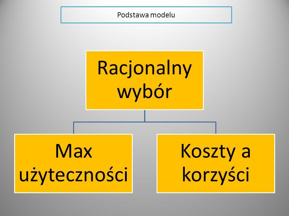 Podstawa modelu Racjonalny wybór Max użyteczności Koszty a korzyści