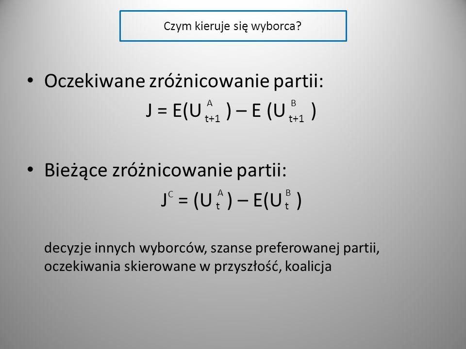 Czym kieruje się wyborca? Oczekiwane zróżnicowanie partii: J = E(U A ) – E (U B ) Bieżące zróżnicowanie partii: J C = (U A ) – E(U B ) decyzje innych